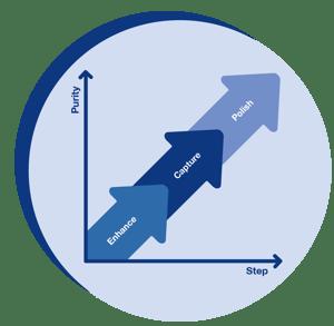ECP-graf-blå